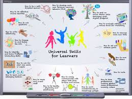 infographic universal skills young students should possess by infographic universal skills young students should possess by jackie gerstein
