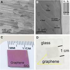 Large-Area Synthesis of <b>High</b>-<b>Quality</b> and Uniform Graphene Films on