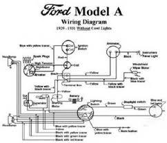 model a ford headlight wiring diagram model image similiar model a ford headlight wiring keywords on model a ford headlight wiring diagram