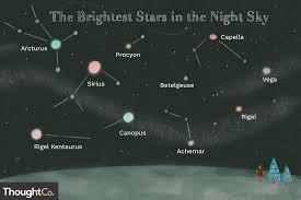 Top 10 Brightest <b>Stars</b> in the Sky