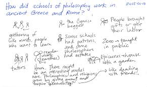 how did schools of philosophy work in ancient and rome index card independence philosophy png 2015 01 10 how did schools of philosophy work in ancient and rome index card independence philosophy png