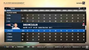 Madden NFL 18 New England Patriots Full RosterSquad Line-Up ...