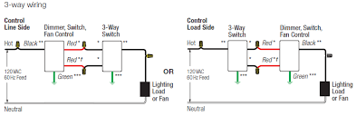wiring diagram for lutron 3 way dimmer switch the wiring diagram lutron three way dimmer switch wiring diagram digitalweb wiring diagram