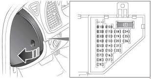 saab fuse box diagram image wiring saab fuse box diagram saab wiring diagrams cars on 2005 saab 9 3 fuse box diagram