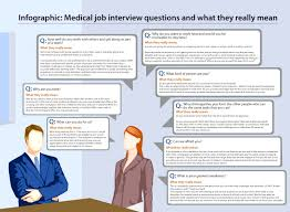 interview questions job interview and answers how to medical what cover letter interview questions job interview and answers how to medical what they really mean b d e