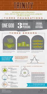 trinity theopedia multimedia