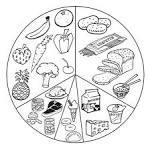 Раскраски на тему здоровое питание