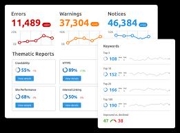 <b>SEMrush</b> - Online Visibility Management Platform