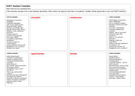 swot analysis templates in word demplates swot template 24