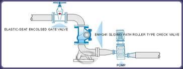 enhq  sliding path roller type check valve   enine pv chinaen hq  sliding path roller type check valve