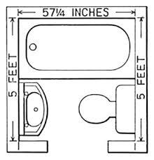 bathroom layout dimensions uk