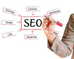 essay search engine optimization drureport web fc com essay search engine optimization