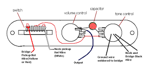 hot rails pickup wiring help telecaster guitar forum