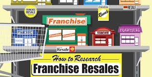 how to research franchise re s and buy an established business how to research franchise re s and buy an established business that works for you minuteman