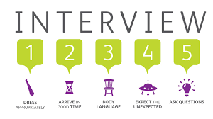 conservatoire interview advice and tips ucas 2 the interview