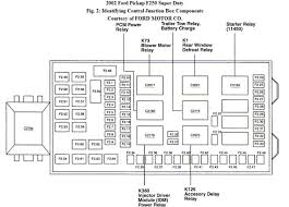 i need the fuse panel diagram for a 2002 ford f 250 2002 ford f 250 fuse panel diagram central junction box