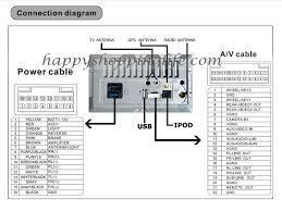 isuzu radio wiring diagram wiring diagrams and schematics wiring diagram diagrams audio on audiovox p 945 am fm thumbnail asp ets images s 39891 1 jpgma 300maxy 0