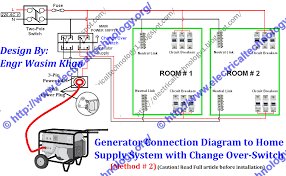electircal power instrumentations how to connect a portable generator connection diagram to home supply change over switch method 3