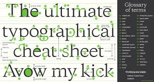 creative futures   typography   sanctuary gamesthe ultimate typographical cheat sheet  martin silvertant