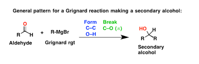 Synthesis Using Grignard Reagents         Master Organic Chemistry   grignardsynth