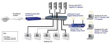 netgear jgs  prosafe   port gigabit ethernet switch    diagram