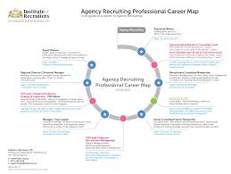 recruiter career path agency recruiting professional career path