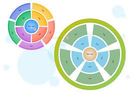 multi level circular relationship   free multi level circular    multi level circular relationship