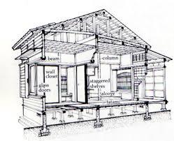 Great Traditional Japanese House Floor Plan   Schooldesign  comSimple Traditional Japanese House Floor Plan Design Bathroom