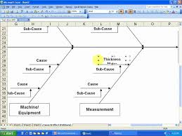 fishbone diagram  how to construct a fishbone diagram   youtubefishbone diagram  how to construct a fishbone diagram