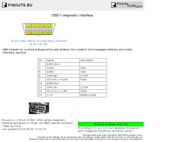 obd ii diagnostic interface pinout diagram pinoutguide com obd ii diagnostic interface diagram