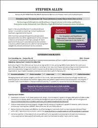 award winning executive resume examplesit executive resume example