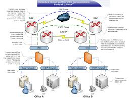 frederick j  stuck iv   lead network security engineer
