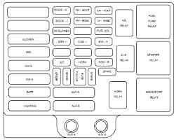 99 tacoma fuse box car wiring diagram download tinyuniverse co Tacoma Fuse Box gmc savana (1999 2000) fuse box diagram auto genius 99 tacoma fuse box gmc savana fuse box engine compartment tacoma fuse box diagram