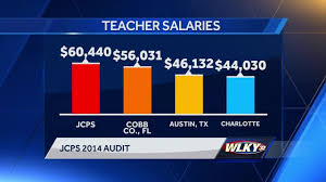 jcps releases results of salary study