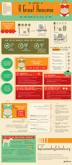 anatomy of an attractive r eacute sum eacute infographic quick and dirty the anatomy of a great resume
