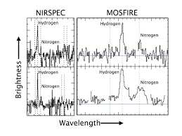 allison l strom near infrared spectroscopy of kbss galaxies was conducted in the early 2000s keck nirspec but follow up mosfire over the last several years has