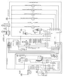 89 jeep yj wiring diagram repair guides computerized emission 89 jeep yj wiring diagram repair guides computerized emission control cec feedback