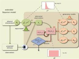A Bayesian Reformulation of the Extended Drift-Diffusion ... - Frontiers