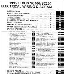 1993 lexus gs300 fuse box diagram on 1993 images free download 2000 Lexus Gs300 Fuse Box Diagram 1993 lexus gs300 fuse box diagram 2 1995 lexus gs300 fuse box diagram 2006 lexus gs300 fuse diagram 2000 lexus gs300 fuse box diagram
