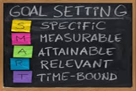Image result for goal setting images