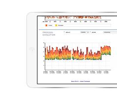 bio g home data integration