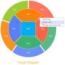 target diagram  amp  target chartdraw target diagram