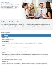 top complaints and reviews about pnc bank pnc bank images