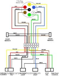 di dodge ram 7 pin trailer wiring diagram acae8490aa532f00671498f3d9d02409 png 7 rv wiring diagram wiring diagram schematics baudetails info 2002 ford explorer 7 pin trailer harness