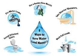 Image result for number of ways to save water