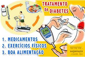Resultado de imagem para dia mundial da diabetes