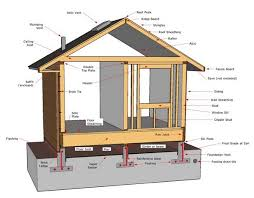 conversions   simon vale property enhancementhouse diagram