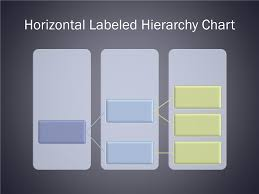 diagrams office com horizontal labeled hierarchy chart
