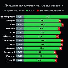 #футбольныематчи Instagram posts (photos and videos) - Picuki.com