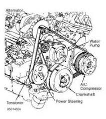 similiar 3800 belt diagram keywords gm 3800 series ii engine diagram image wiring diagram engine